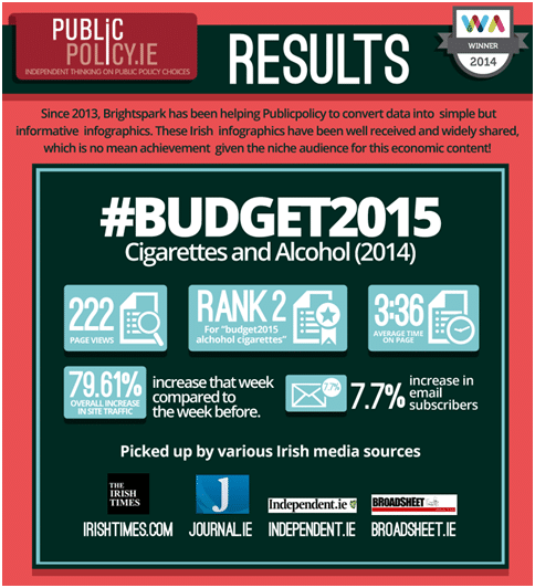 Budget 2015 infographic