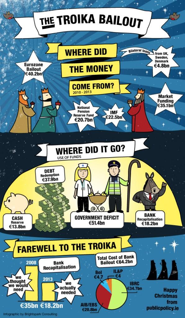 Farewell_to_troika3-595x1024