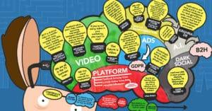 social media plan 2018