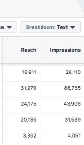 facebook dynamic creative results